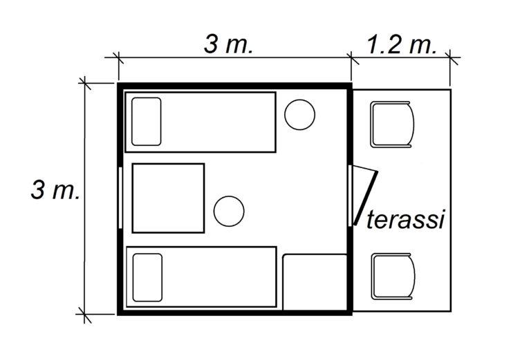 Схема мал дом